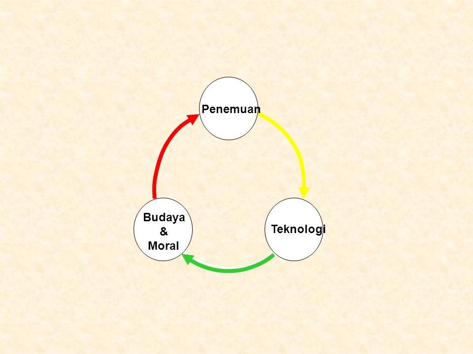Penemuan Budaya & Moral Teknologi