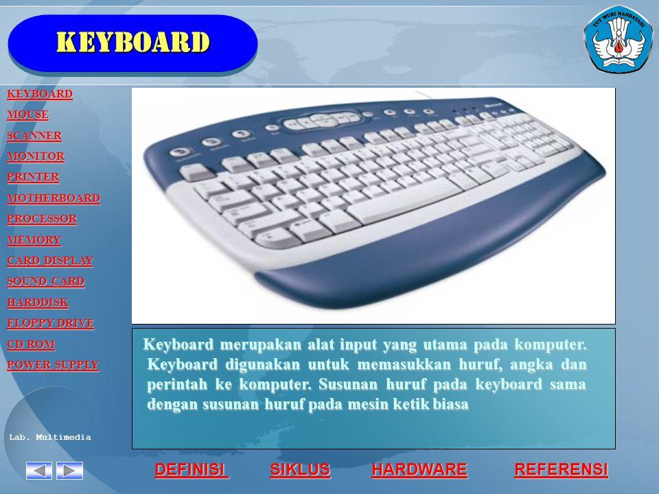 keyboard KEYBOARD. MOUSE. SCANNER. MONITOR. PRINTER. MOTHERBOARD. PROCESSOR. MEMORY. CARD DISPLAY.