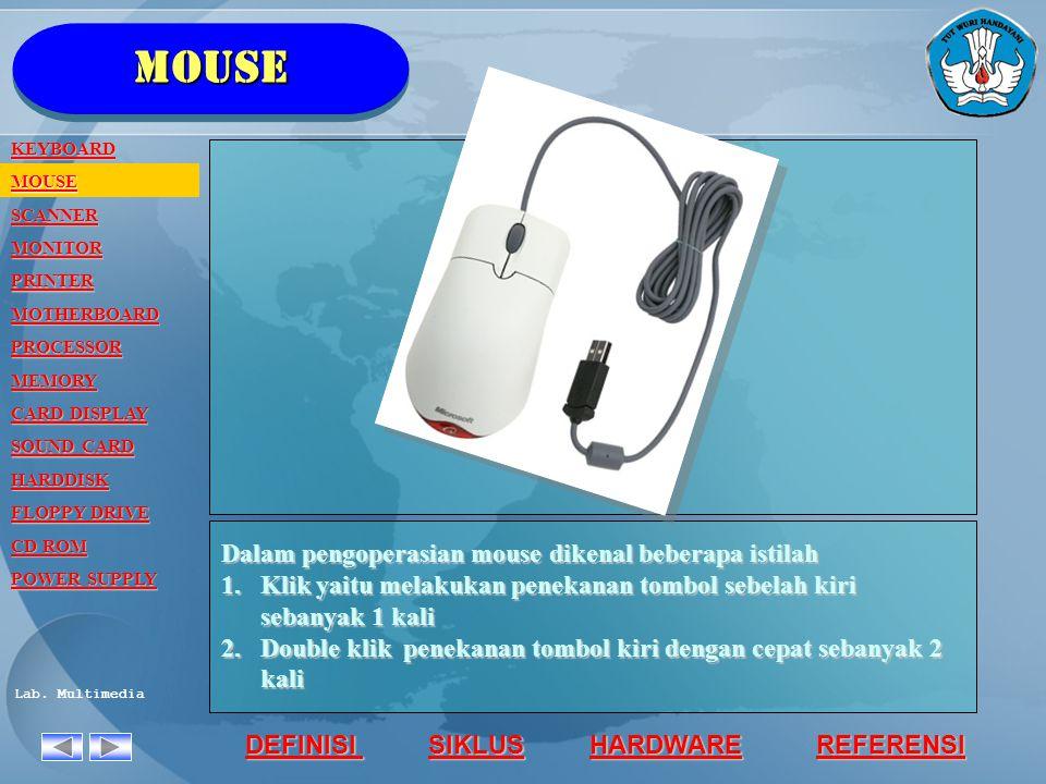mouse Dalam pengoperasian mouse dikenal beberapa istilah