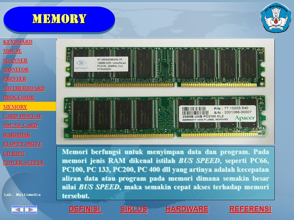 memory KEYBOARD. MOUSE. SCANNER. MONITOR. PRINTER. MOTHERBOARD. PROCESSOR. MEMORY. CARD DISPLAY.