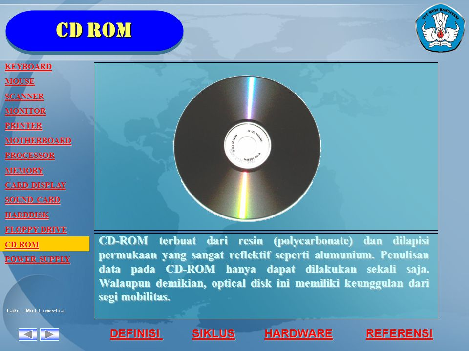 Cd rom KEYBOARD. MOUSE. SCANNER. MONITOR. PRINTER. MOTHERBOARD. PROCESSOR. MEMORY. CARD DISPLAY.