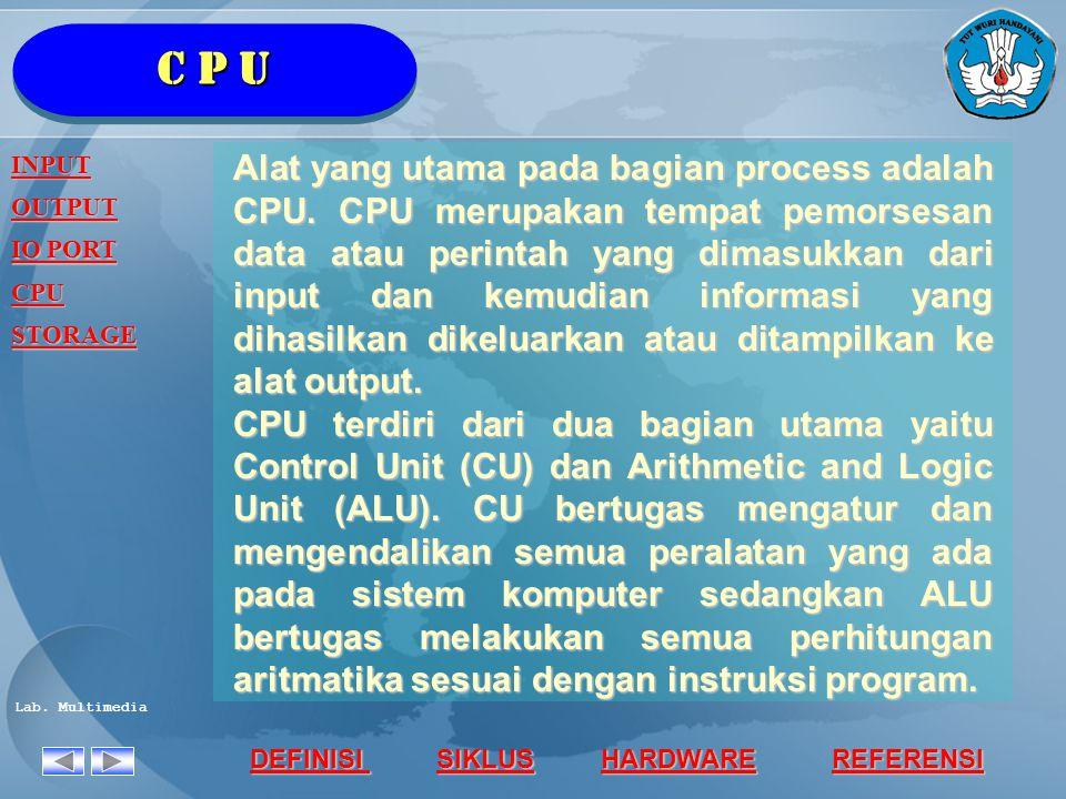 C p u INPUT. OUTPUT. IO PORT. CPU. STORAGE.