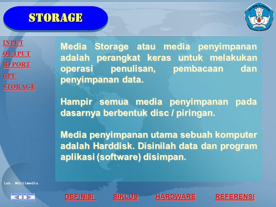 storage INPUT. OUTPUT. IO PORT. CPU. STORAGE.