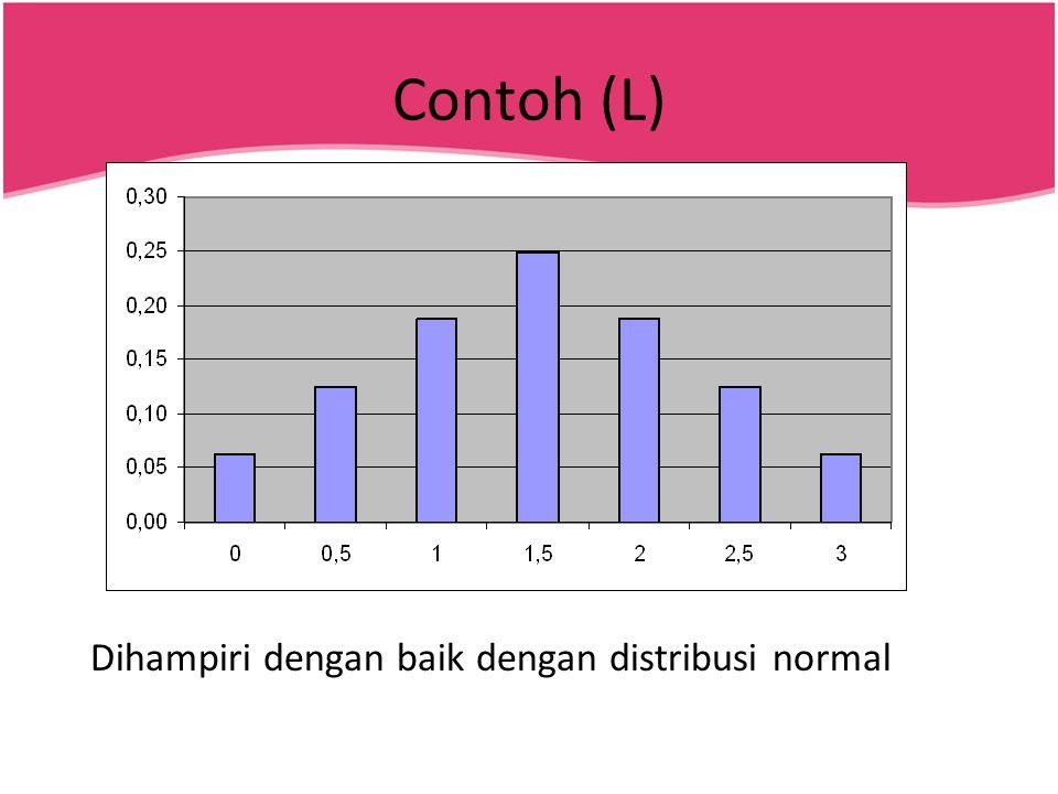 Contoh (L) Dihampiri dengan baik dengan distribusi normal