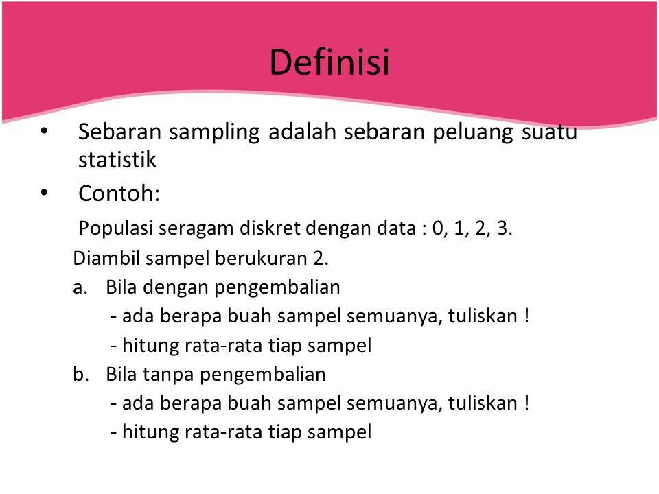 Definisi Sebaran sampling adalah sebaran peluang suatu statistik
