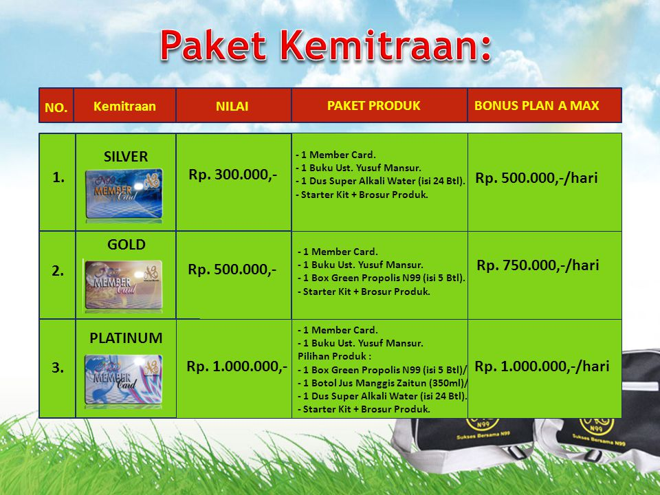 Paket Kemitraan: 1. SILVER Rp. 300.000,- Rp. 500.000,-/hari 2. GOLD