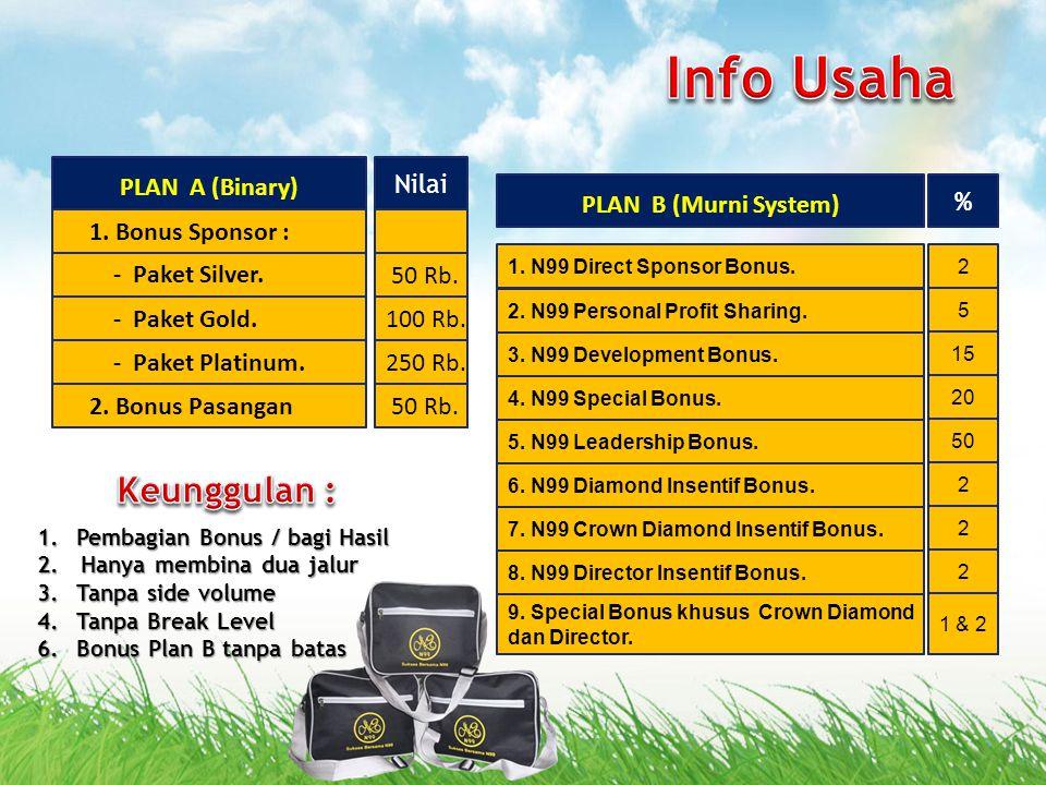 Info Usaha Keunggulan : Nilai PLAN A (Binary) % PLAN B (Murni System)