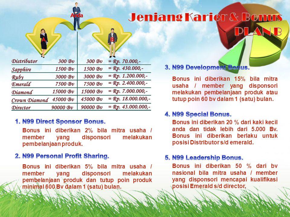 Jenjang Karier & Bonus PLAN B 3. N99 Development Bonus.