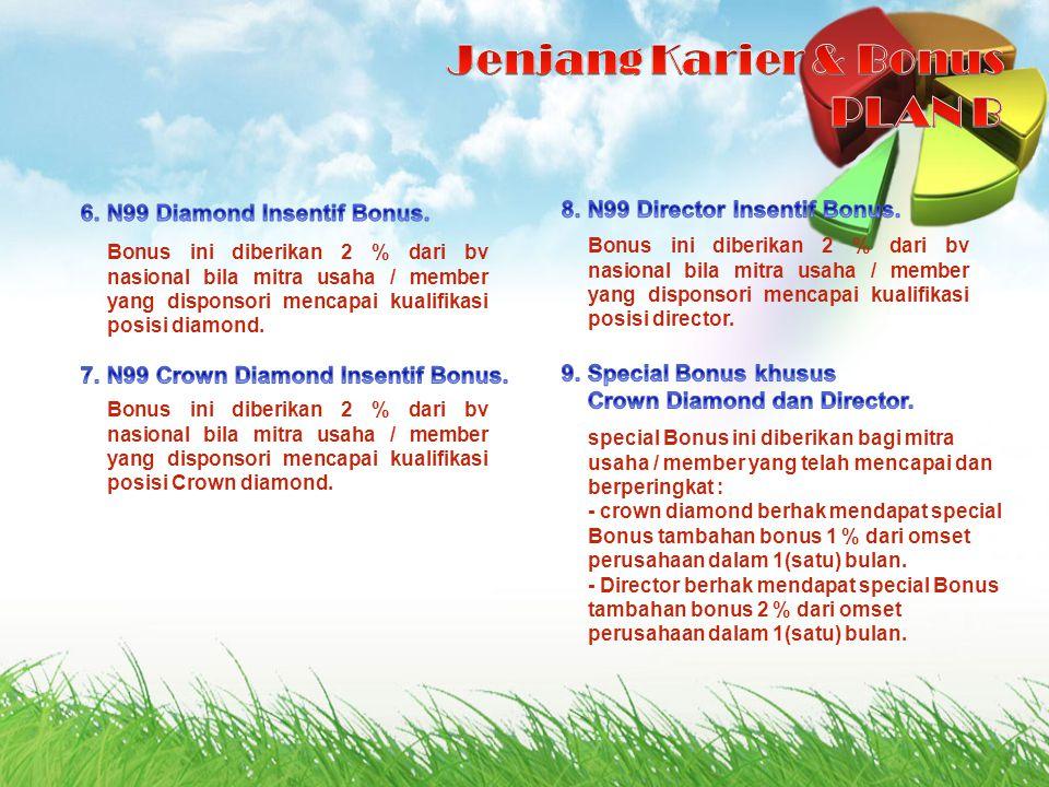 Jenjang Karier & Bonus PLAN B 8. N99 Director Insentif Bonus.