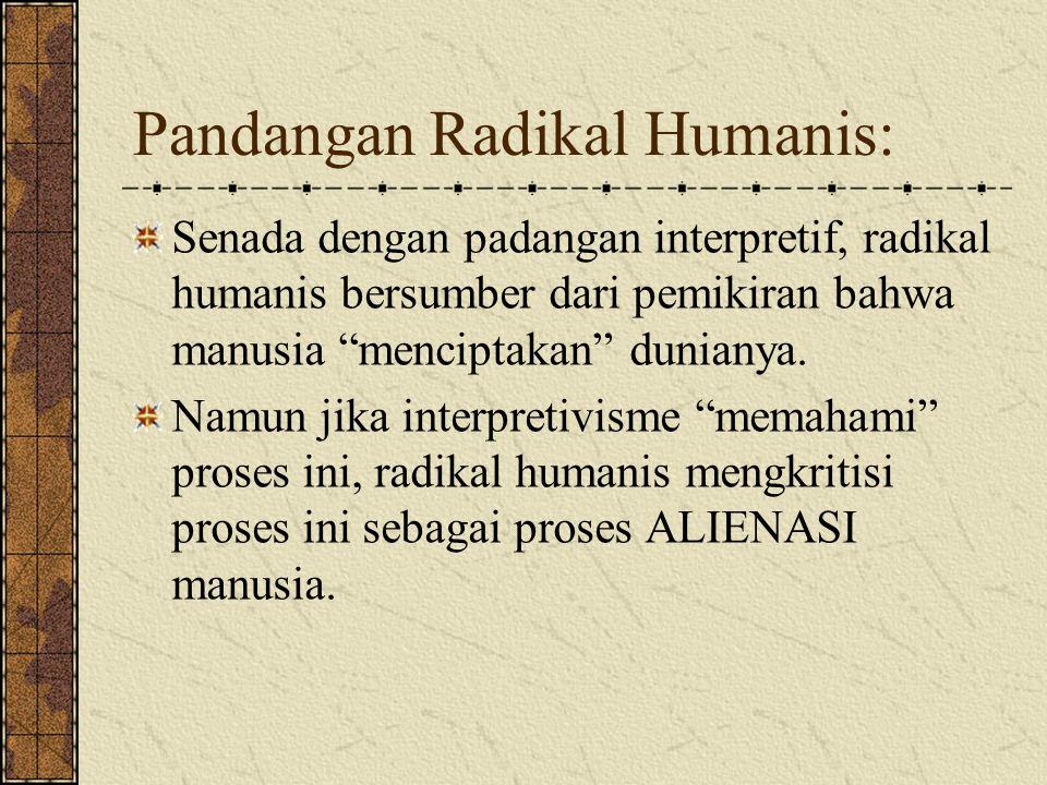 Pandangan Radikal Humanis: