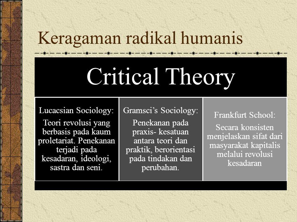 Keragaman radikal humanis
