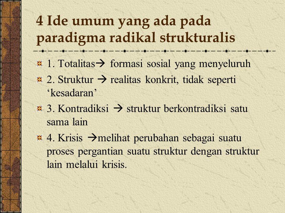 4 Ide umum yang ada pada paradigma radikal strukturalis