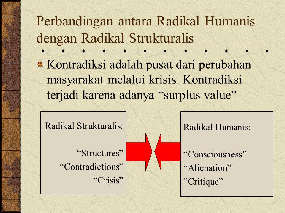 Perbandingan antara Radikal Humanis dengan Radikal Strukturalis