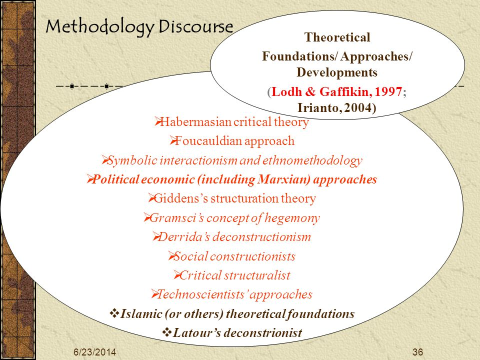 Methodology Discourse