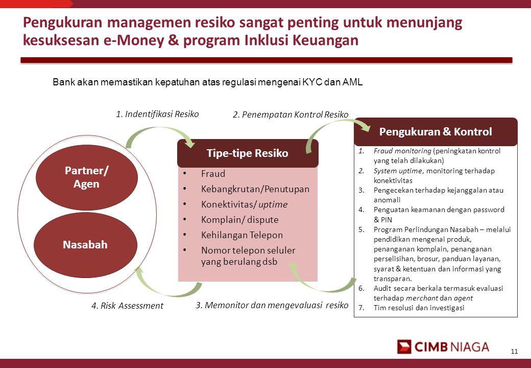 Pengukuran managemen resiko sangat penting untuk menunjang kesuksesan e-Money & program Inklusi Keuangan