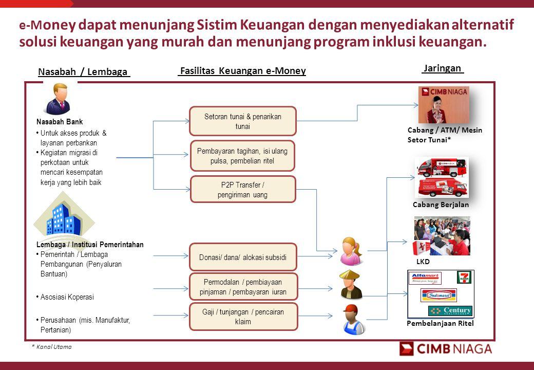 Fasilitas Keuangan e-Money