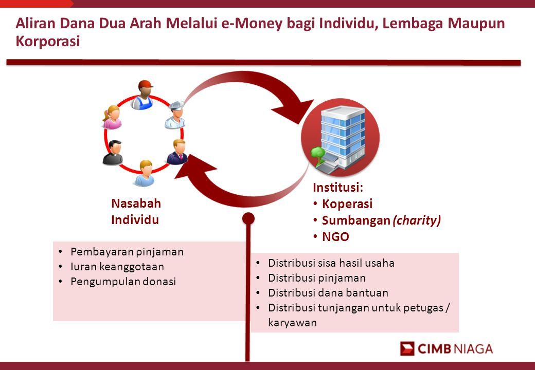 Aliran Dana Dua Arah Melalui e-Money bagi Individu, Lembaga Maupun Korporasi