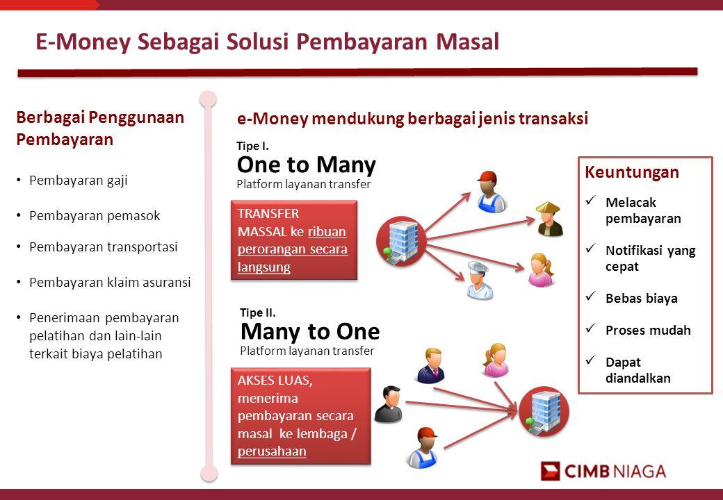 E-Money Sebagai Solusi Pembayaran Masal