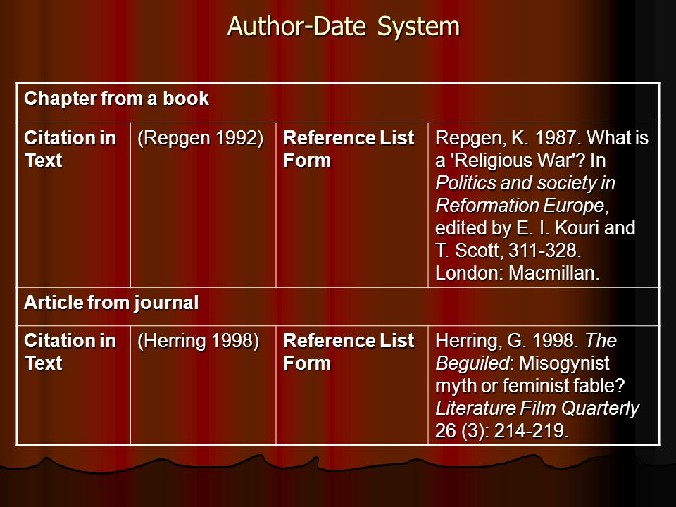 Author-Date System Chapter from a book Citation in Text (Repgen 1992)