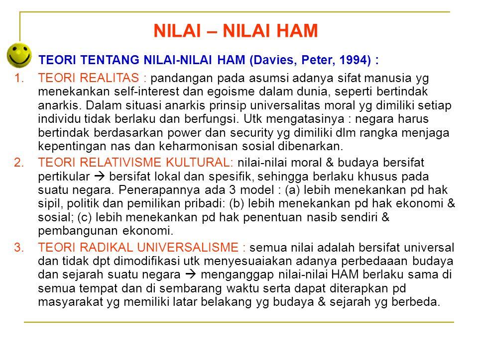 NILAI – NILAI HAM TEORI TENTANG NILAI-NILAI HAM (Davies, Peter, 1994) :