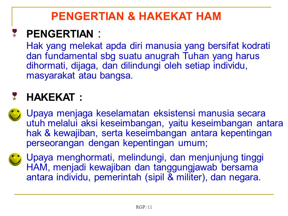 PENGERTIAN & HAKEKAT HAM