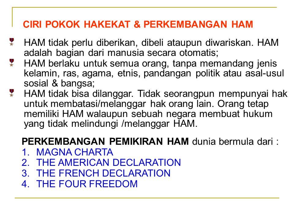 CIRI POKOK HAKEKAT & PERKEMBANGAN HAM