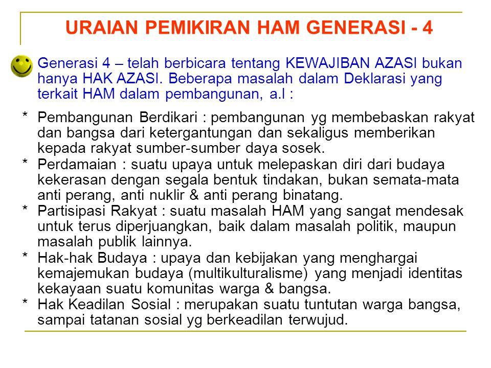URAIAN PEMIKIRAN HAM GENERASI - 4