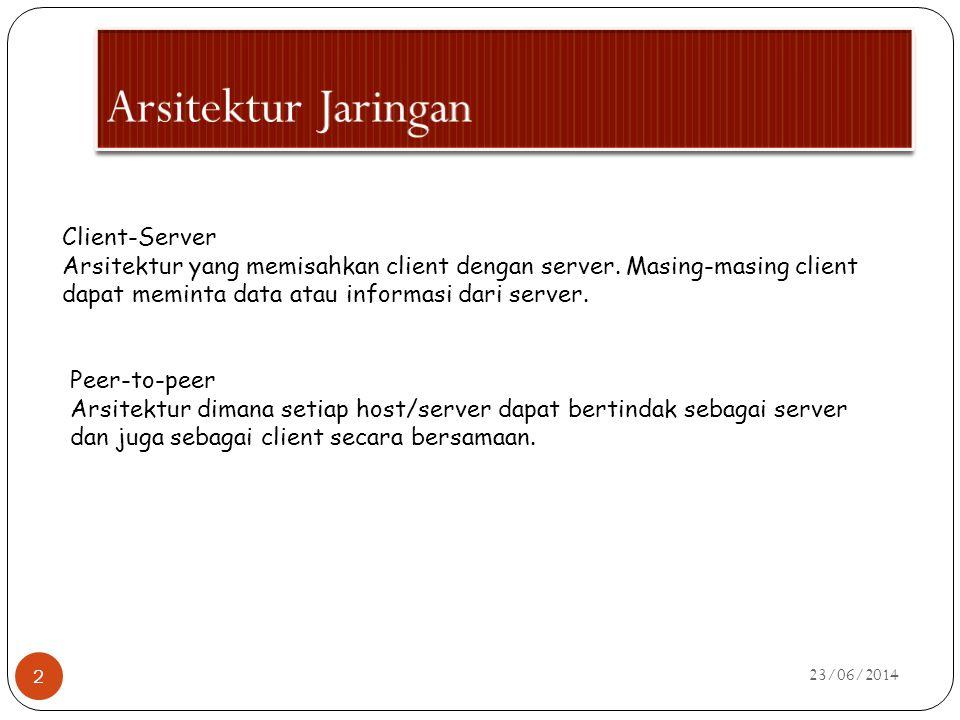 Arsitektur Jaringan Client-Server