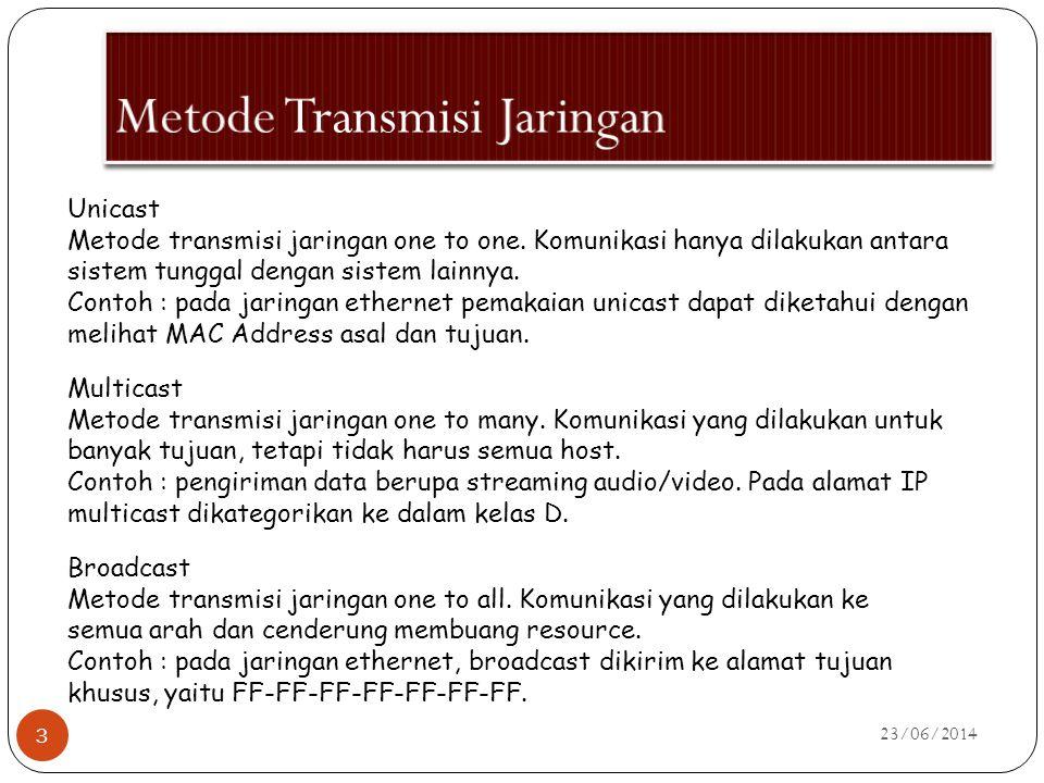 Metode Transmisi Jaringan