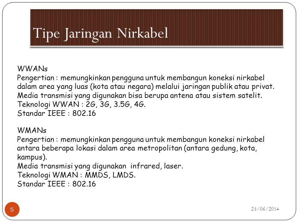Tipe Jaringan Nirkabel