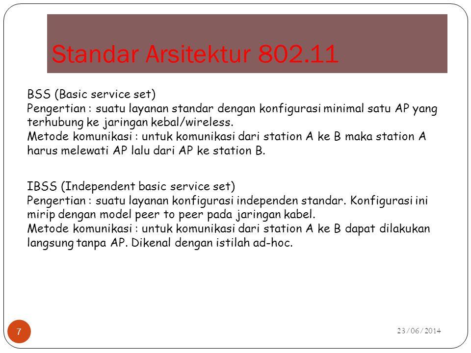 Standar Arsitektur 802.11 BSS (Basic service set)