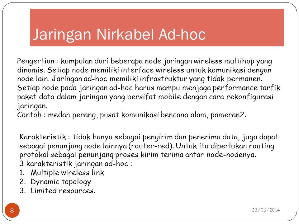 Jaringan Nirkabel Ad-hoc