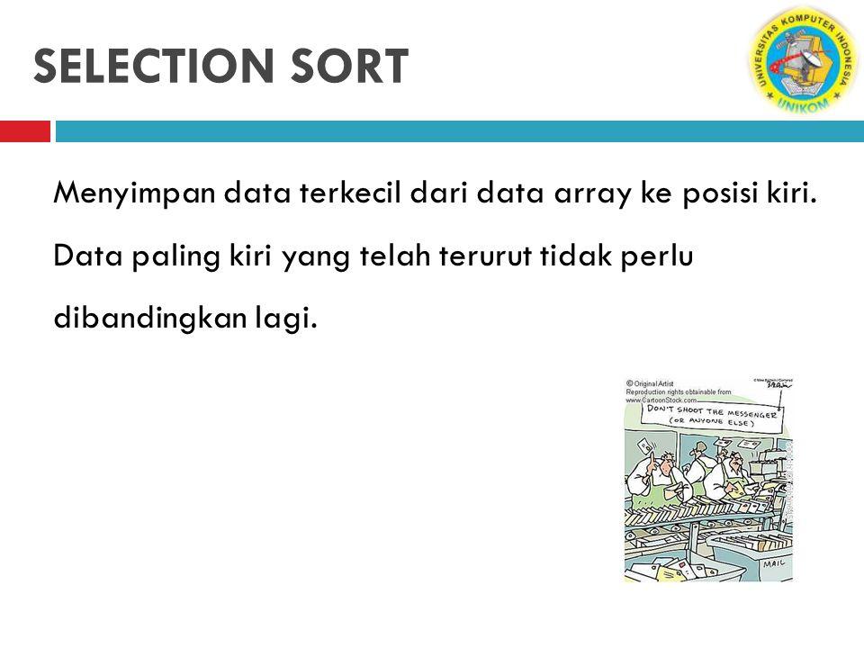 SELECTION SORT Menyimpan data terkecil dari data array ke posisi kiri.