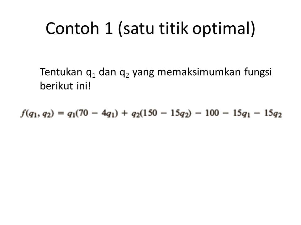 Contoh 1 (satu titik optimal)