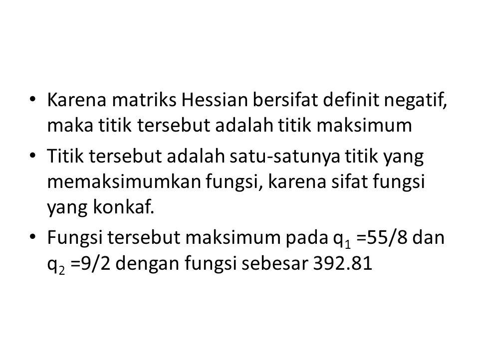 Karena matriks Hessian bersifat definit negatif, maka titik tersebut adalah titik maksimum