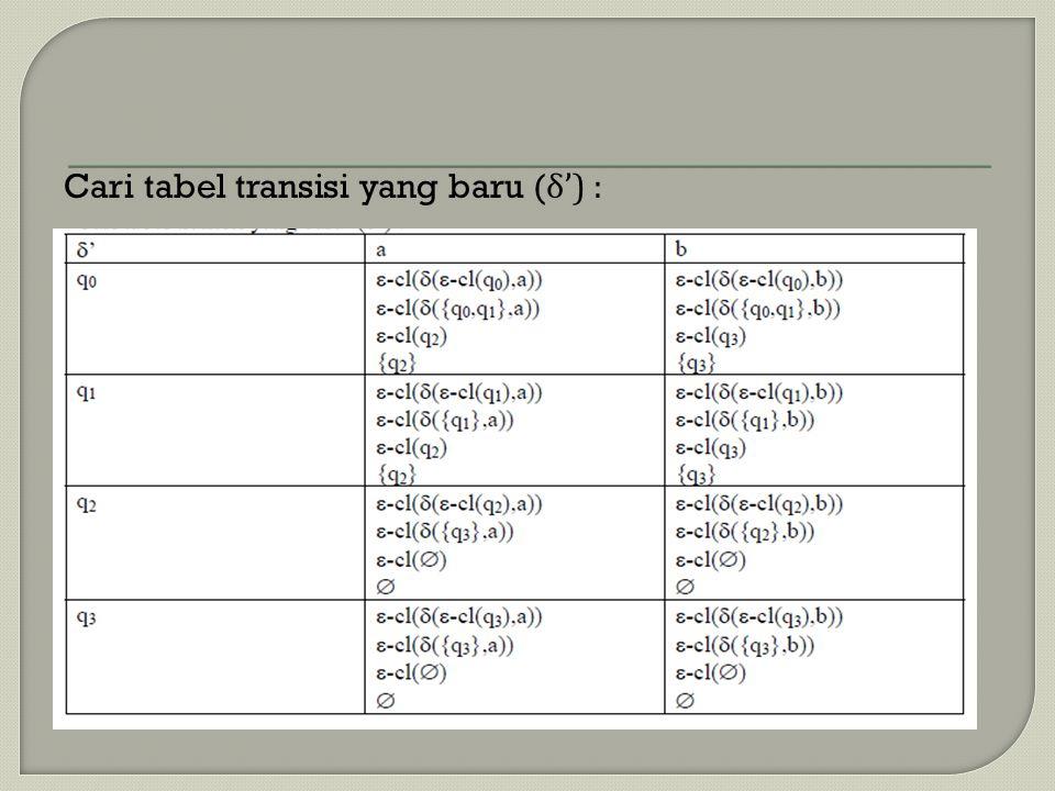 Cari tabel transisi yang baru (δ') :