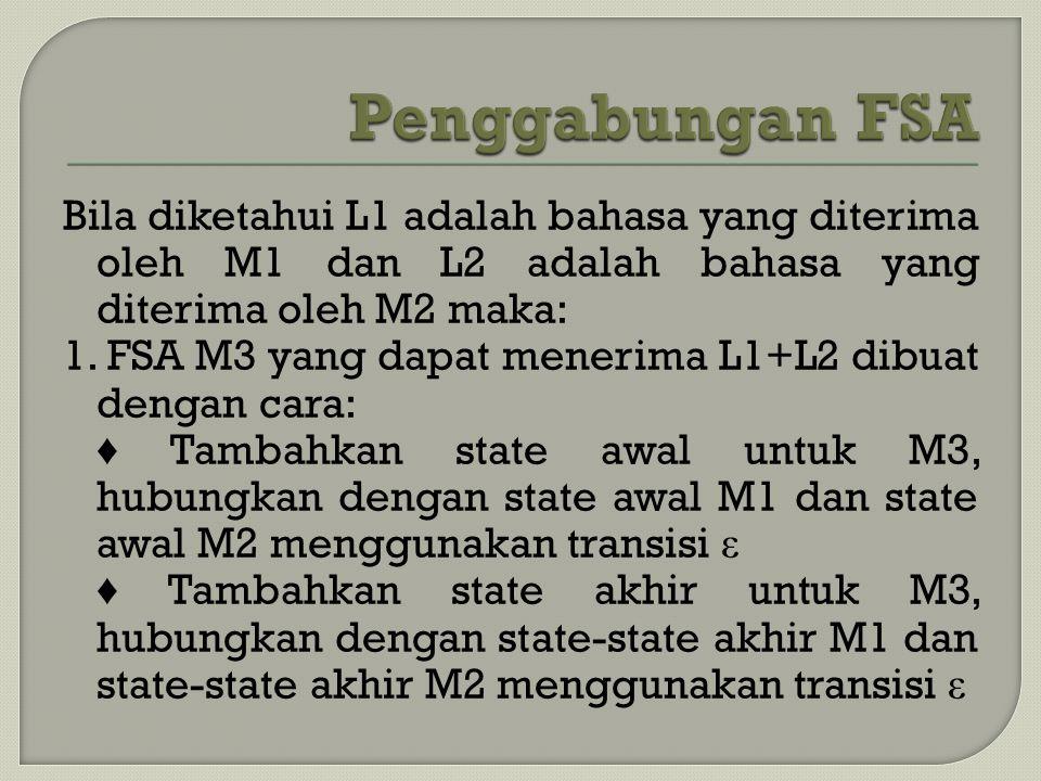 Penggabungan FSA
