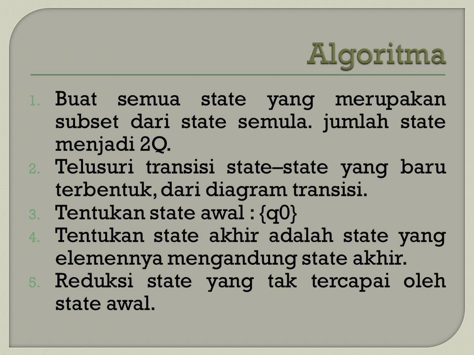 Algoritma Buat semua state yang merupakan subset dari state semula. jumlah state menjadi 2Q.