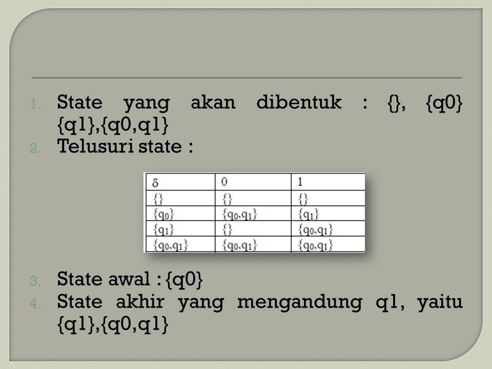 State yang akan dibentuk : {}, {q0} {q1},{q0,q1}