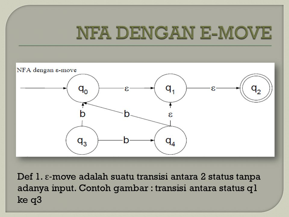 NFA DENGAN E-MOVE Def 1. ε-move adalah suatu transisi antara 2 status tanpa adanya input.