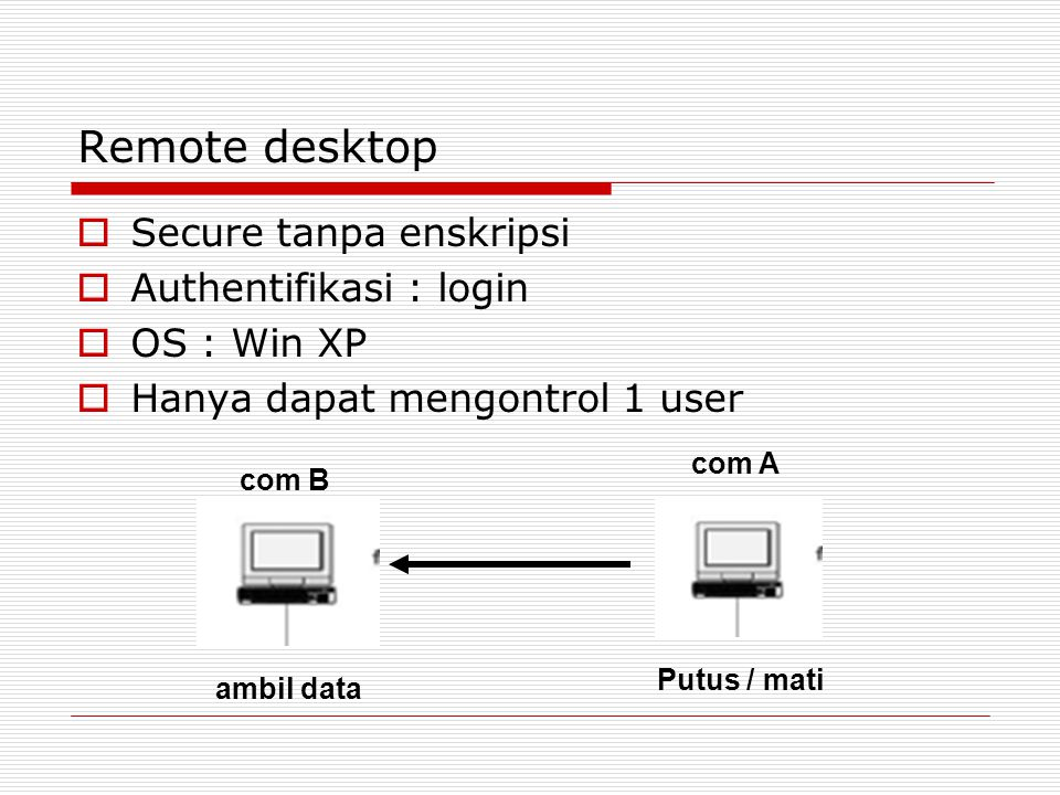 Remote desktop Secure tanpa enskripsi Authentifikasi : login