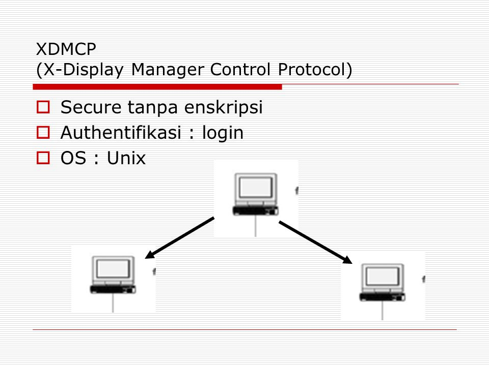XDMCP (X-Display Manager Control Protocol)
