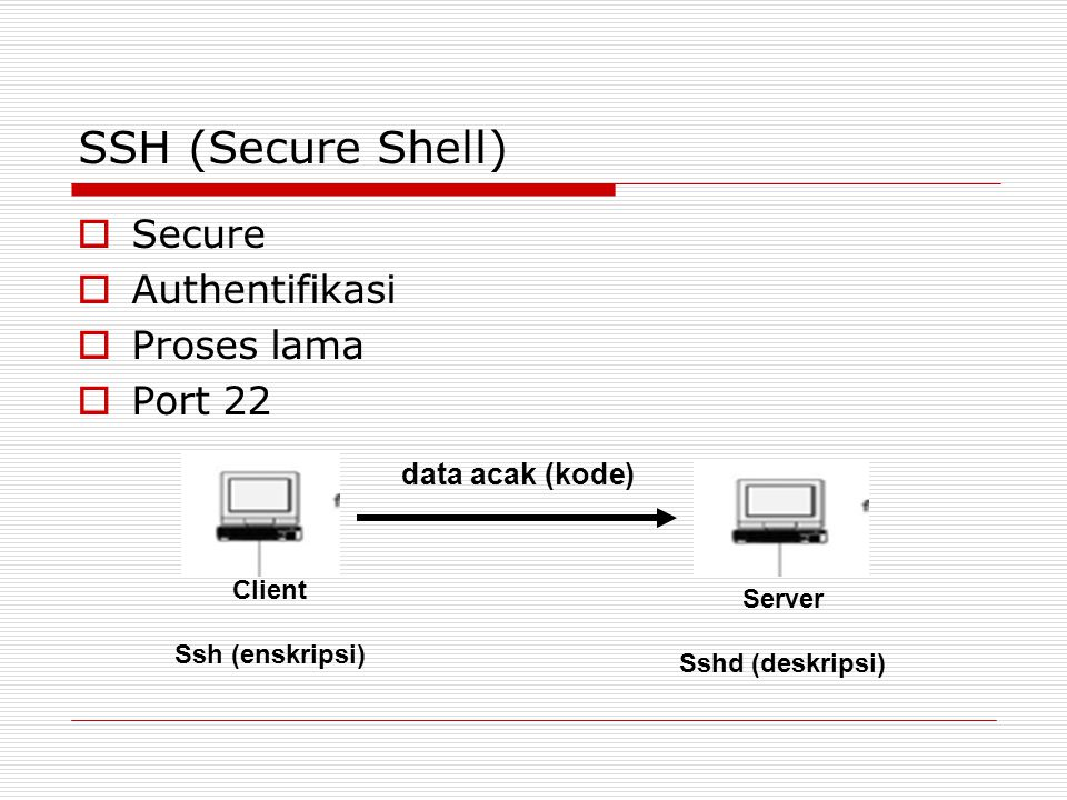 SSH (Secure Shell) Secure Authentifikasi Proses lama Port 22