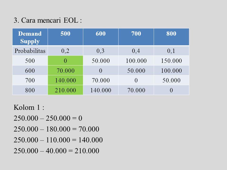 3. Cara mencari EOL : Kolom 1 : 250. 000 – 250. 000 = 0 250. 000 – 180