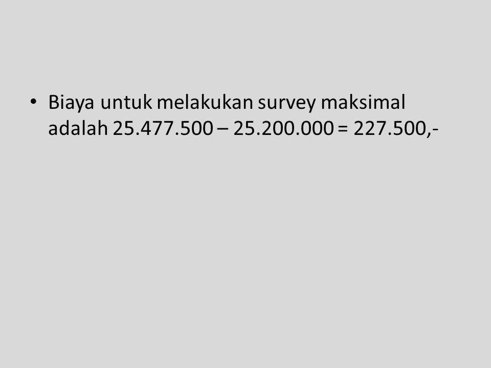 Biaya untuk melakukan survey maksimal adalah 25. 477. 500 – 25. 200