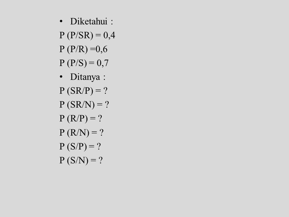 Diketahui : P (P/SR) = 0,4. P (P/R) =0,6. P (P/S) = 0,7. Ditanya : P (SR/P) = P (SR/N) = P (R/P) =