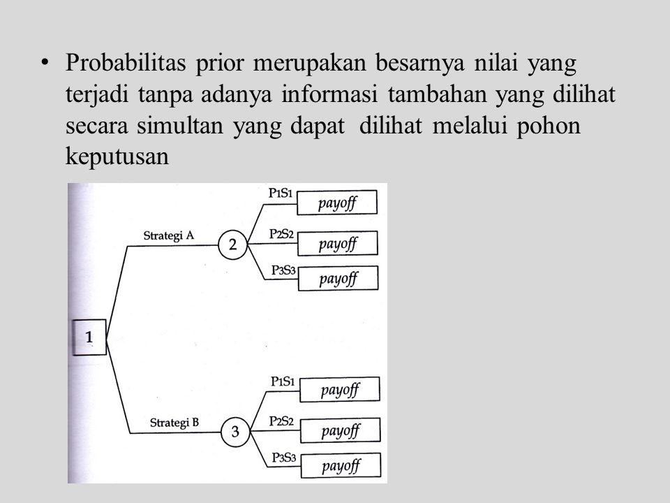 Probabilitas prior merupakan besarnya nilai yang terjadi tanpa adanya informasi tambahan yang dilihat secara simultan yang dapat dilihat melalui pohon keputusan