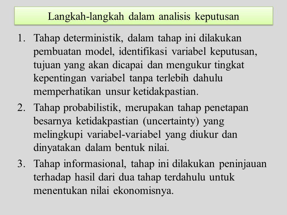 Langkah-langkah dalam analisis keputusan