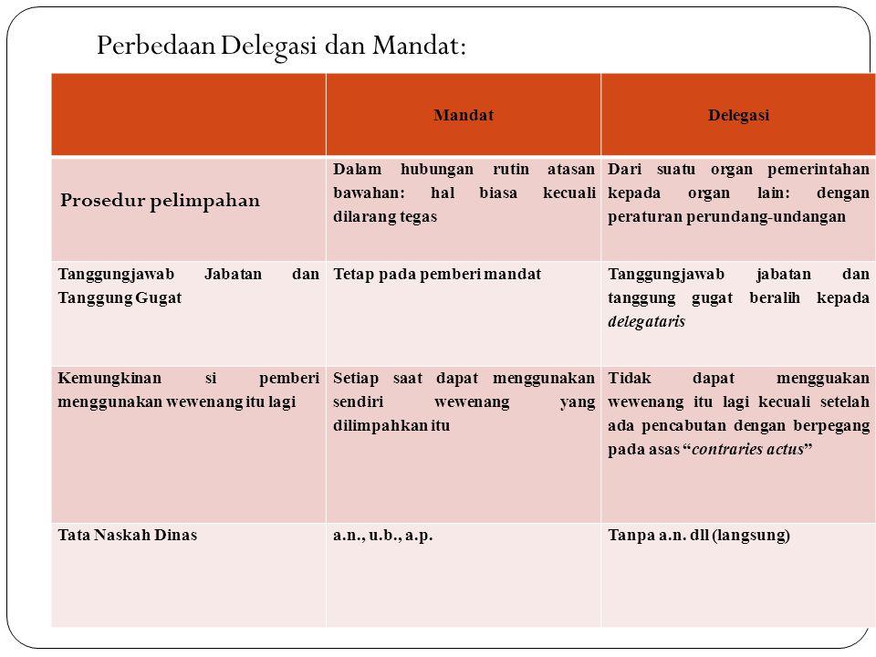 Perbedaan Delegasi dan Mandat: