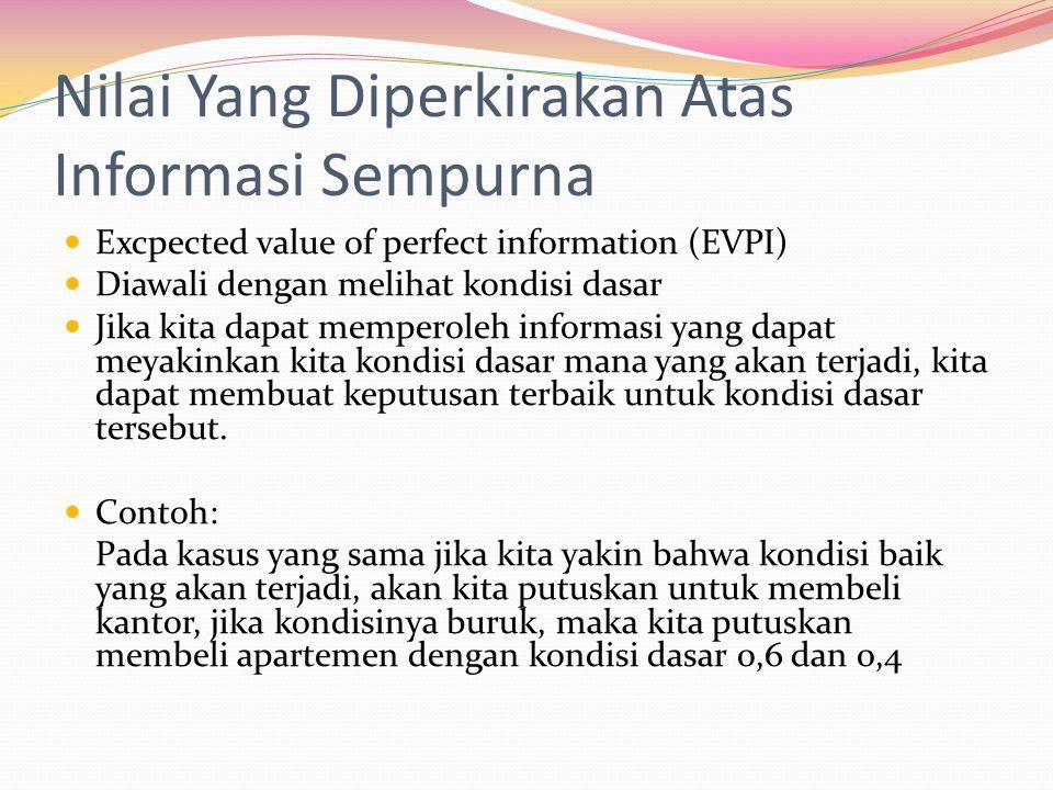 Nilai Yang Diperkirakan Atas Informasi Sempurna